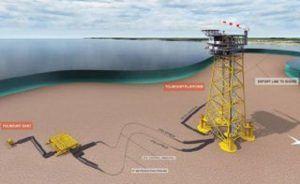 mar do norte petróleo offshore