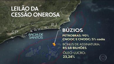 Pré-Sal Petróleo S.A discutirá com Petrobras valor de indenização por investimentos em Sépia e Atapu na Bacia de Santos
