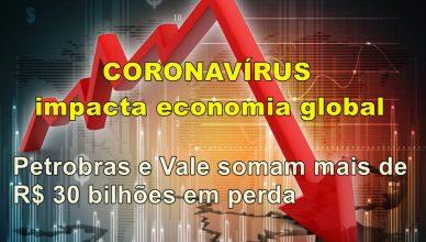 Coronavírus faz Petrobras e Vale perderem em seis horas R$ 30 bi em valor de mercado