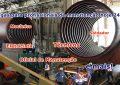 Processo seletivo para soldadores, mecânicos, eletricistas, técnicos e mais profissionais, hoje em empresa de Engenharia em SP