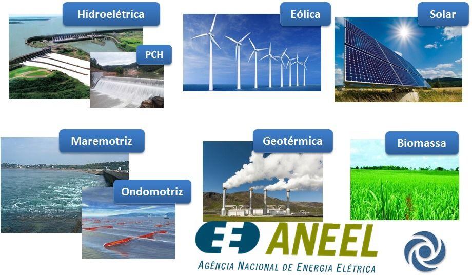 Aneel energia eólica biomassa chidrelétricas