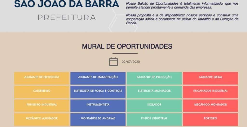 Vagas disponíveis hoje (03/07) pela Superintendência de Trabalho e Renda de São João da Barra - RJ