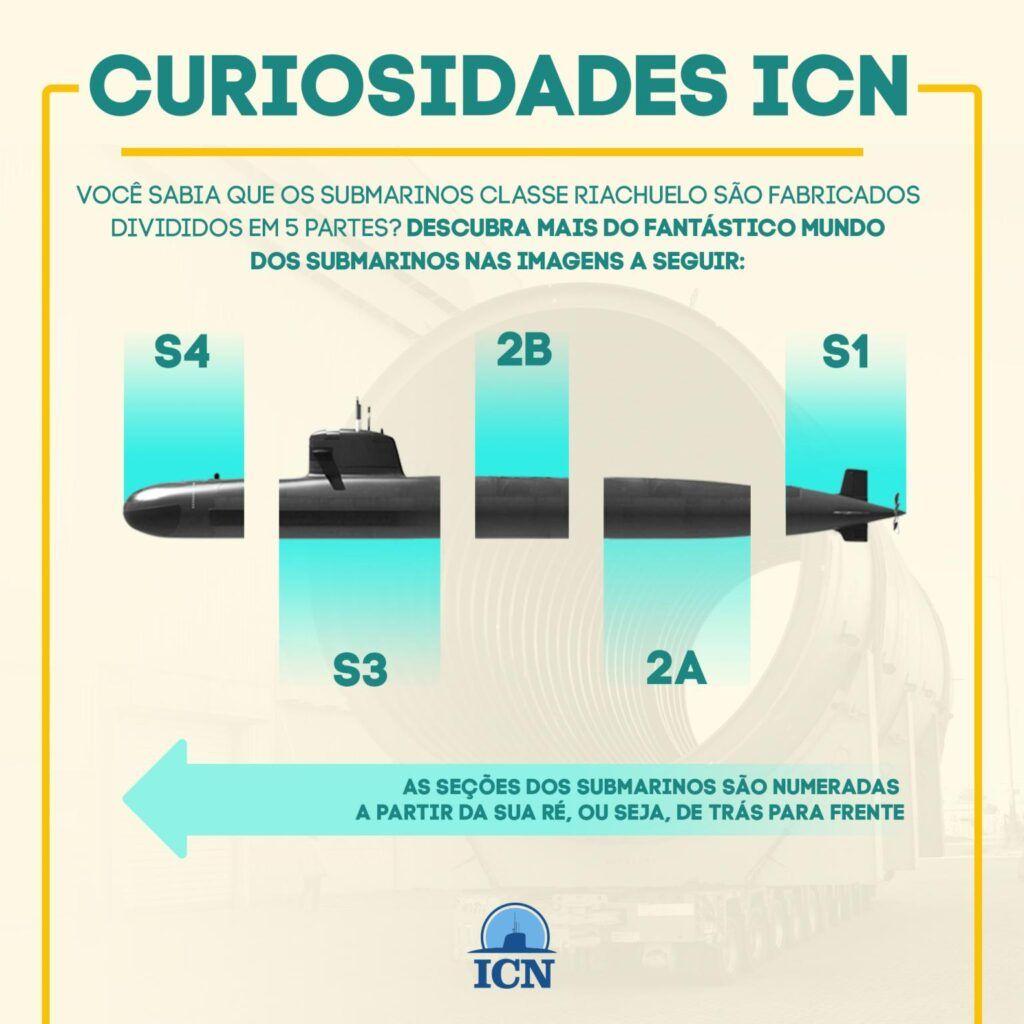 construção naval - Prosub - Itaguaí