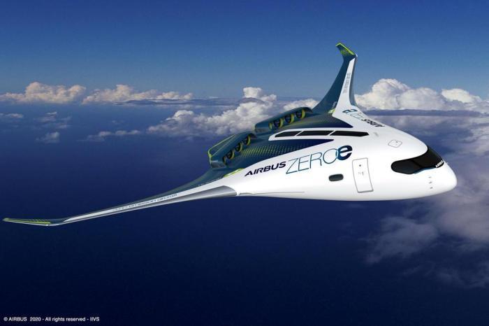 Airbus - hidrogênio - aviões