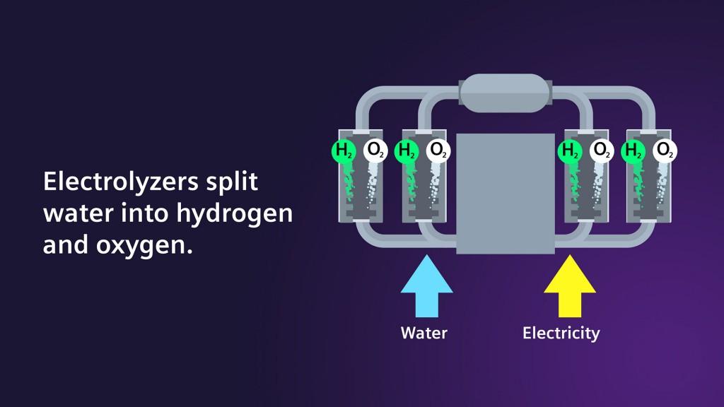 O projeto de hidrogênio é apoiado pelos governos da França e Alemanha e vai utilizar sistemas eletrolisadores em escala industrial