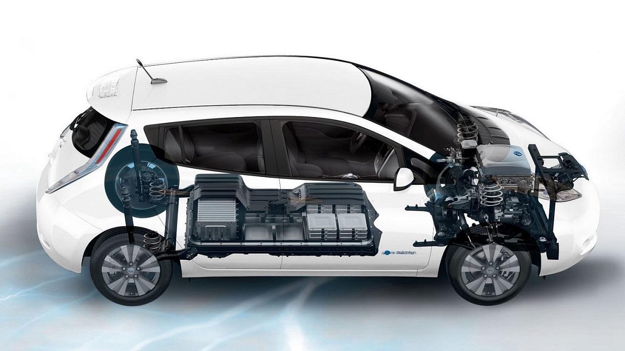 Renault - carros elétricos- baterias - mercado