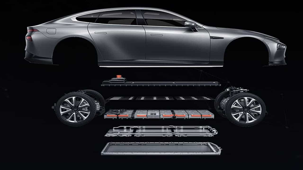 China - carros elétricos - indústria automotiva - mercado automotivo