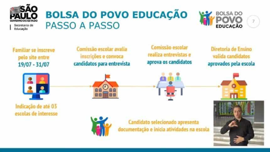 Governo - São Paulo - vagas de emprego - alunos -